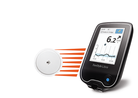 FreeStyle Libre Flash Glucose<br /> Monitoring System